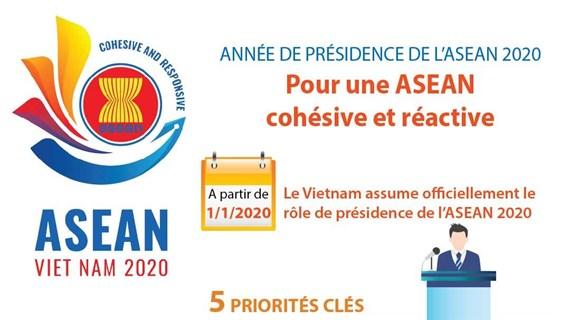 Année de présidence de l'ASEAN 2020 : pour une ASEAN cohésive et réactive