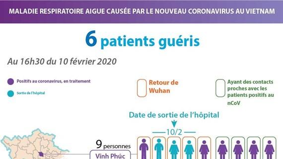 Coronavirus : 6 patients guéris au Vietnam