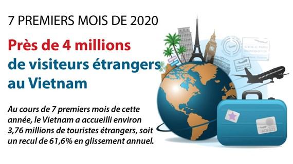 Près de 4 millions de visiteurs étrangers au Vietnam en 7 mois