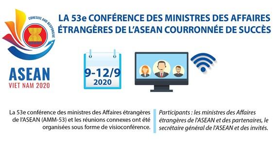 La 53e conférence des ministres des Affaires étrangères de l'ASEAN (AMM-53) couronnée de succès