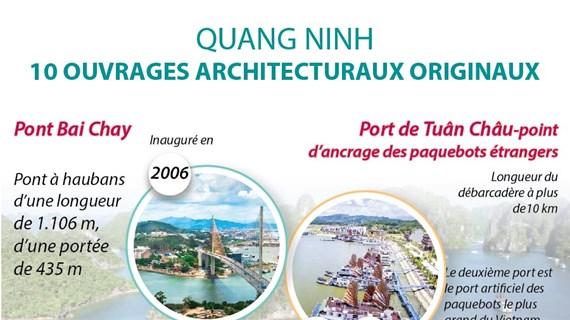 Dix ouvrages architecturaux originaux à Quang Ninh