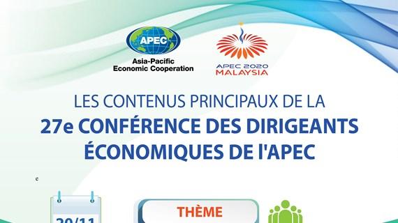 Les contenus principaux de la 27e Conférence des dirigeants économiques de l'APEC