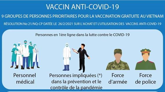 Neuf groupes de personnes prioritaires pour la vaccination gratuite au Vietnam