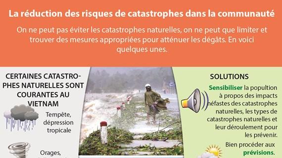La réduction des risques de catastrophes dans la communauté