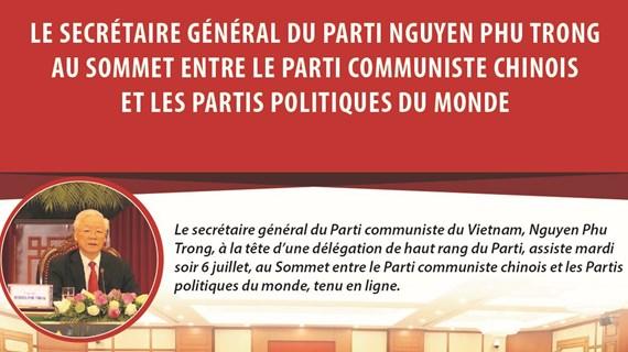 Le leader du Parti au Sommet entre le PCC et les Partis politiques du monde