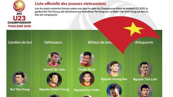 Liste officielle des joueurs vietnamiens