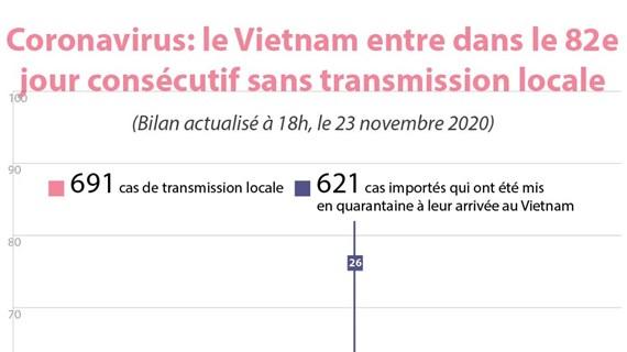 Coronavirus : le Vietnam entre dans le 82e jour consécutif sans transmission locale