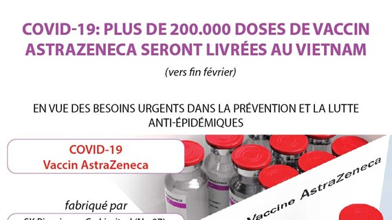 Covid-19: plus de 200.000 doses de vaccin AstraZeneca seront livrées au Vietnam