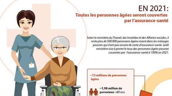 En 2021: toutes les personnes âgées seront couvertes par l'assurance-santé