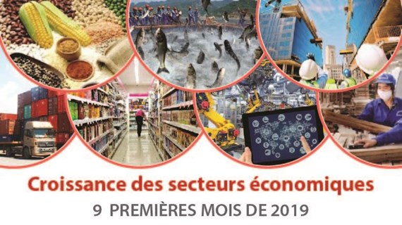 Croissance des secteurs économiques 9 première mois de 2019