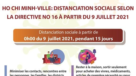 Ho Chi Minh-Ville: Distanciation sociale à partir de 0h00 du 9 juillet 2021, pendant 15 jours