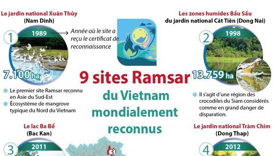 Neuf sites Ramsar du Vietnam mondialement reconnus