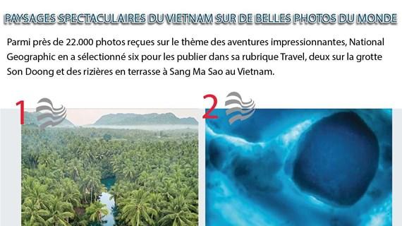 Paysages spectaculaires du Vietnam sur de belles photos du monde