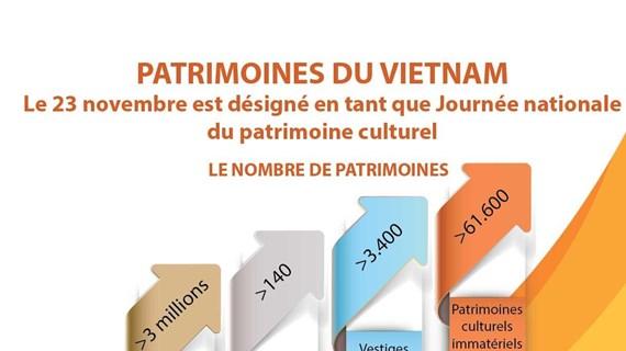 PATRIMOINES DU VIETNAM