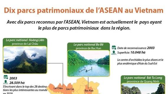 Dix parcs patrimoniaux de l'ASEAN au Vietnam