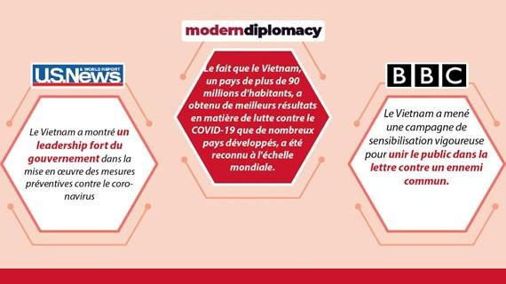 Le Vietnam donne un bon exemple aux pays développés dans la lutte contre  le COVID-19
