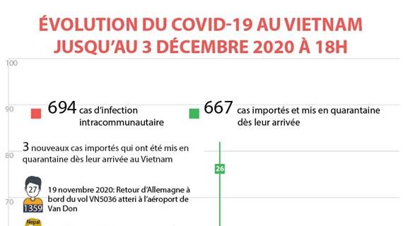 Évolution du COVID-19 au Vietnam jusqu'au 3 décembre 2020 à 18h