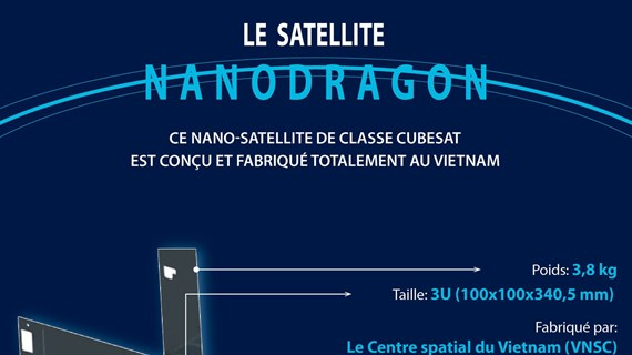 Le satellite NanoDragon sera lancé