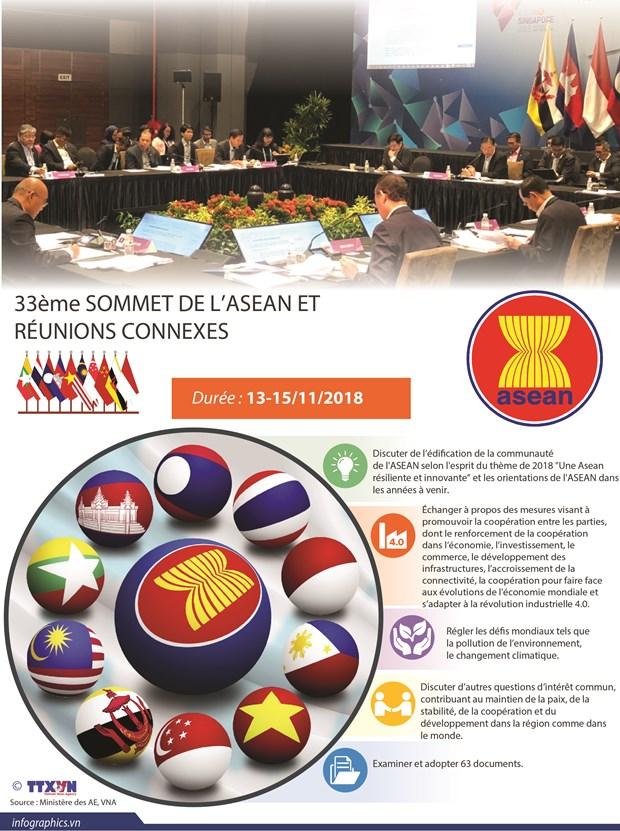 [Infographie] Le 33eme Sommet de l'ASEAN et des reunions connexes hinh anh 1