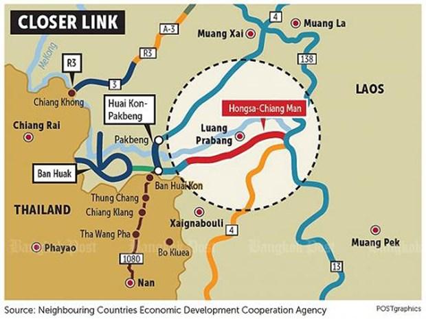 Ouverture de la nouvelle route reliant la frontiere thailandaise a Luang Prabang (Laos) hinh anh 1