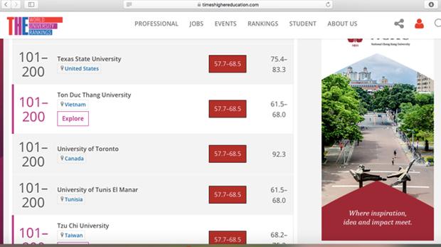 Deux universites vietnamiennes entrent dans le classement