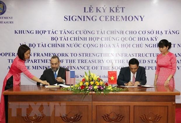 Aide americaine pour renforcer le financement des infrastructures au Vietnam hinh anh 1