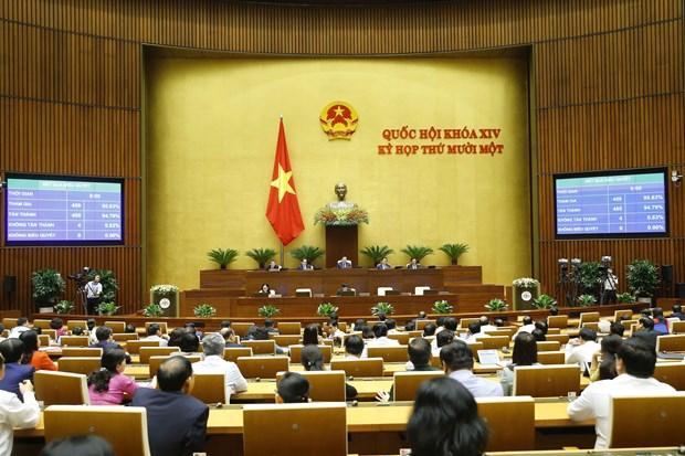 L'AN approuve la nomination des vice-Premiers ministres Le Minh Khai et Le Van Thanh hinh anh 1