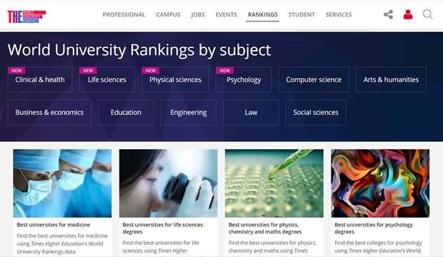 Une universite vietnamienne conserve sa place dans le top 800 mondial des sciences physiques hinh anh 2