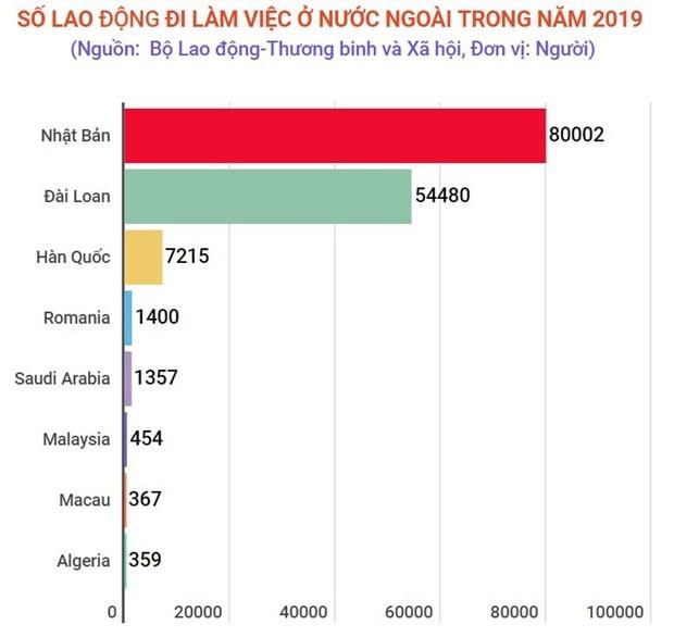 De nombreuses opportunites d'emploi en Europe pour les travailleurs vietnamiens en 2020 hinh anh 2