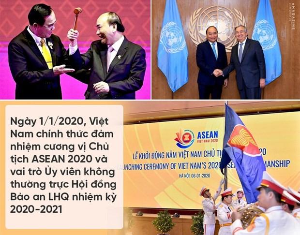 2020: une annee de succes pour la diplomatie vietnamienne hinh anh 1