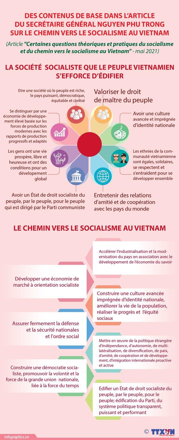 Questions theoriques et pratiques sur le socialisme et la voie vers le socialisme au Vietnam hinh anh 7