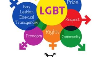 Reduire la discrimination vis-a-vis des gays et des personnes transgenres hinh anh 1