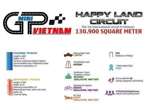 Happy Land, premier stade automobile au Vietnam, va faire chauffer la gomme hinh anh 2