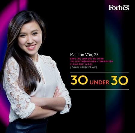 Mai Lan Van et ses projets de benevolat V.E.O hinh anh 2