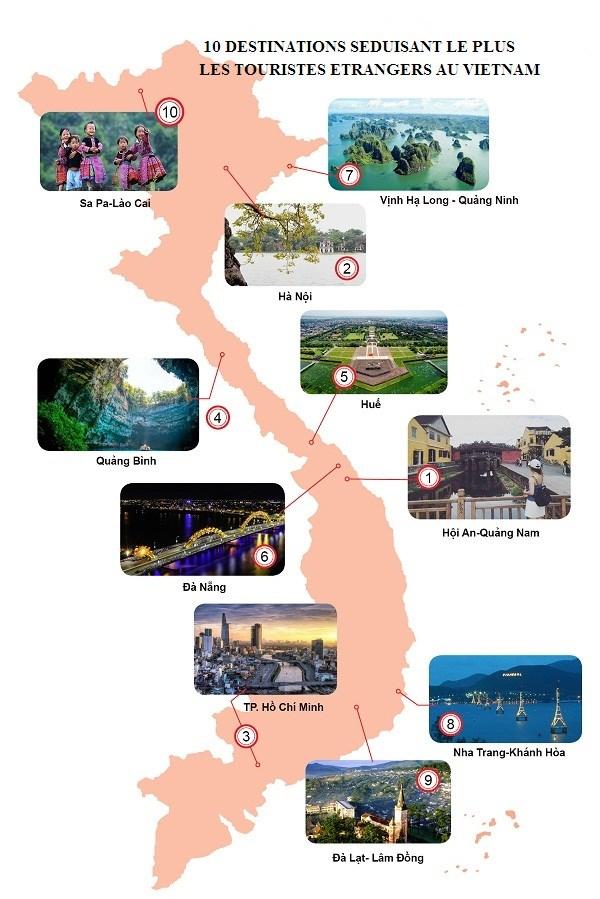 TripAdvisor publie sa liste des lieux seduisant le plus les touristes etrangers au Vietnam hinh anh 1