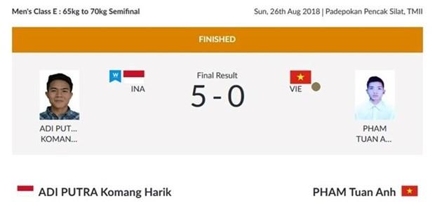 ASIAD 2018: une medaille de bronze supplementaire pour le Vietnam en pencak silat hinh anh 1