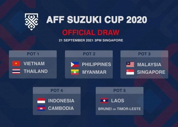 Le Vietnam dans le groupe de tete pour le tirage au sort de la Coupe AFF 2020 hinh anh 1