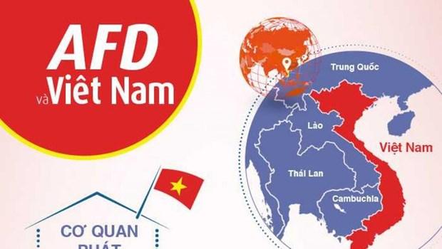 COP21 : la France soutient le Vietnam dans la lutte contre le changement climatique hinh anh 1