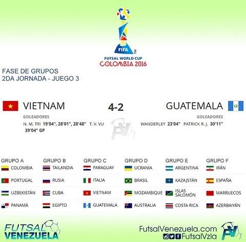Coupe du Monde de Futsal 2016: premiere victoire de l'equipe vietnamienne hinh anh 1