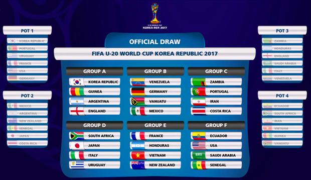 Mondial 2017 U20 : le Vietnam dans la poule E avec la France hinh anh 1