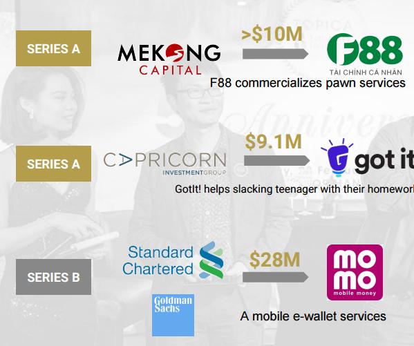 Les start-up vietnamiennes ont mobilise 205 millions de dollars en 2016 hinh anh 1