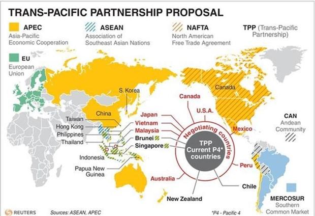 Les ministres discutent du TPP en marge de la MRT 23 de l'APEC 2017 hinh anh 1