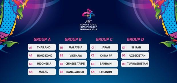 Le Vietnam present au Championnat d'Asie de futsal feminin 2018 hinh anh 1