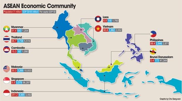 Un programme d'echanges culturels et commerciaux de l'ASEAN 2018 a HCM-Ville hinh anh 1