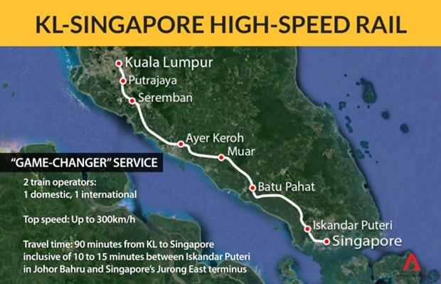 Malaisie et Singapour parviennent a un accord sur un projet ferroviaire commun hinh anh 1
