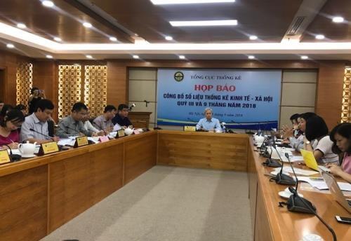 Le Vietnam connait une croissance de 6,98% pour les neuf premiers mois de l'annee hinh anh 1