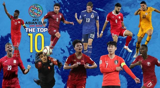Asian Cup 2019 : Quang Hai parmi les meilleurs dix joueurs de la phase de groupes hinh anh 1