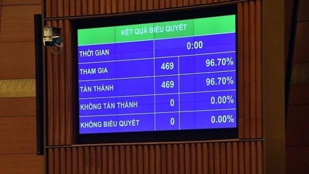 CPTPP: les medias etrangers saluent la ratification du Vietnam hinh anh 1