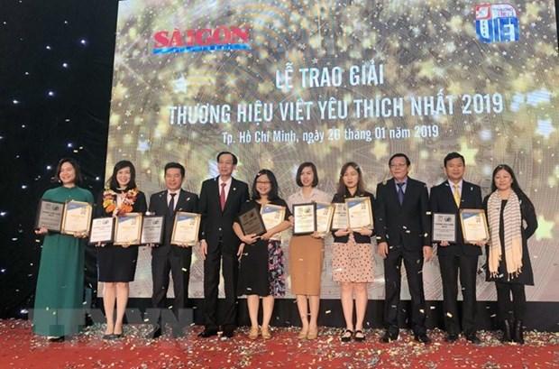 Les 27 marques commerciales vietnamiennes les plus populaires en 2019 publiees hinh anh 1