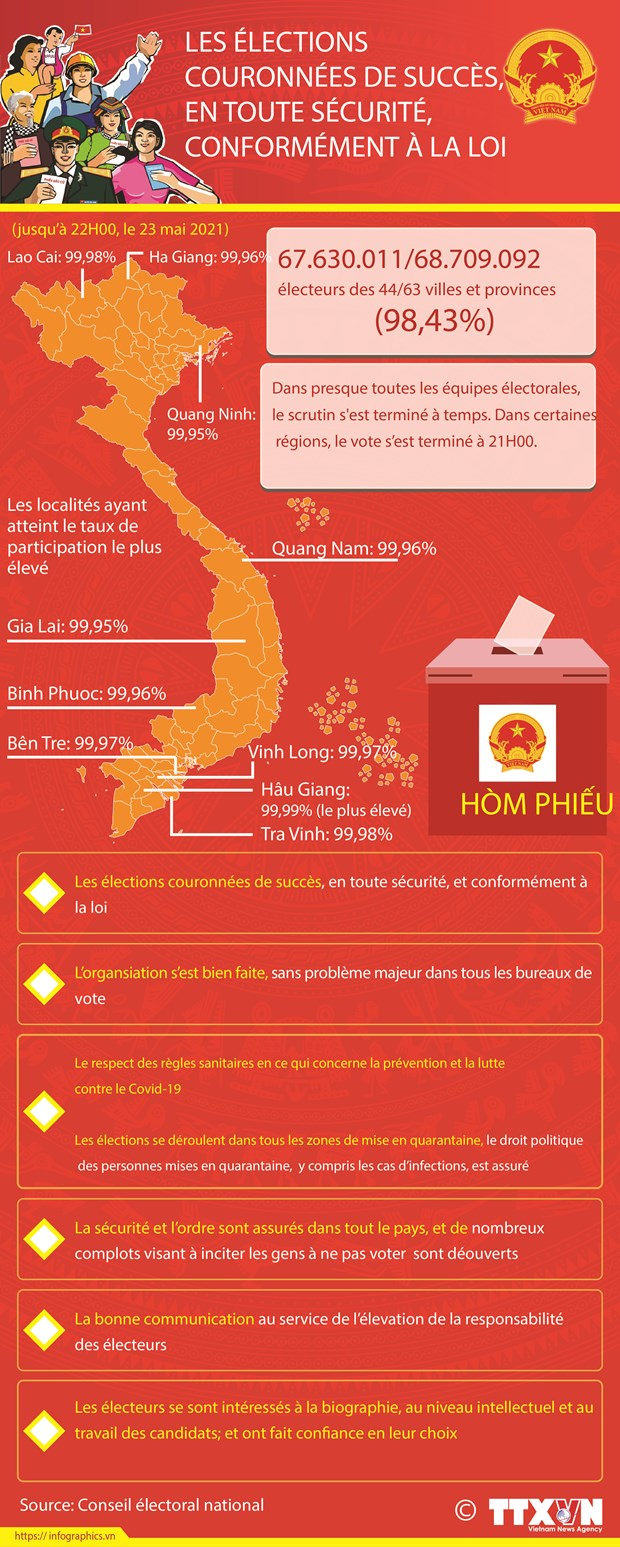 Succes des elections legislatives: force de l'estime du peuple vietnamien hinh anh 10